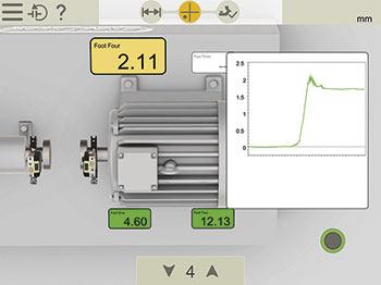 Shaft Alignment tool softfoot graph program