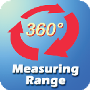 Measuring Range