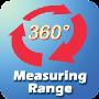 Measuring Range